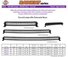 Radient Series Bar Led Lights